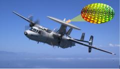 E2鹰眼预警机惊现颠覆性超材料技术