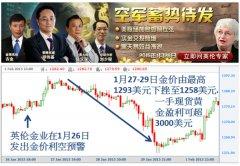 预言帝:本周现货黄金交易 非农如何看待?