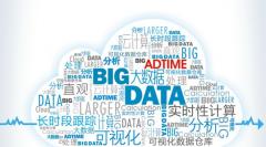 携手大数据 游族网络发行业务步入高效轨道
