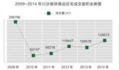 上海迪士尼主题园区揭秘 受益迪士尼川沙板块七年涨166%